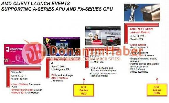 amd-roadmap-2011-summer
