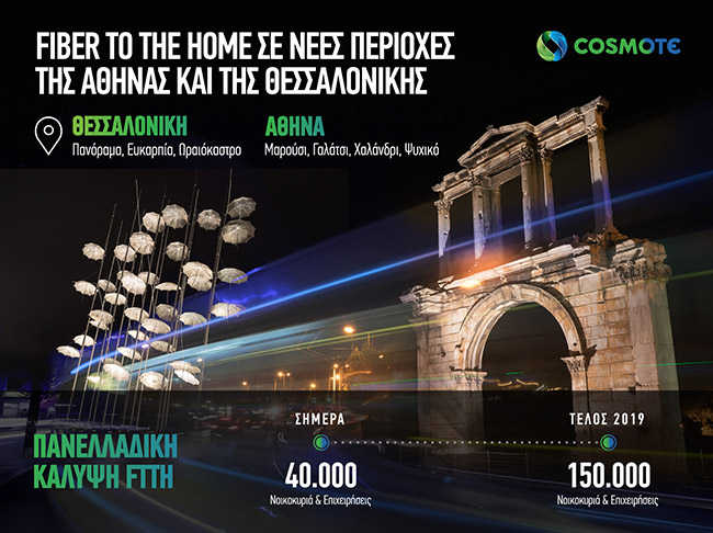 cosmote ftth